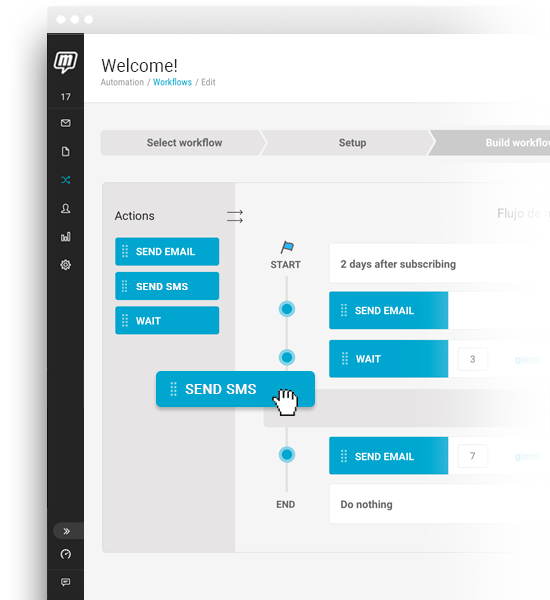 Automated workflows now include both Email & SMS